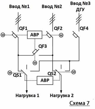 Принципиальная электрическая схема силовой части АВР 420.