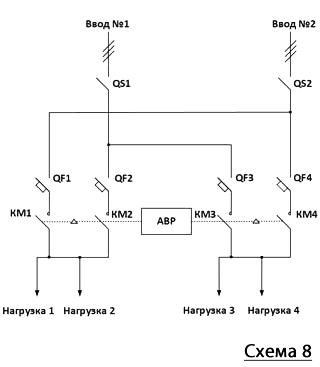 Схема АВР с 2 входами с раздельными ...