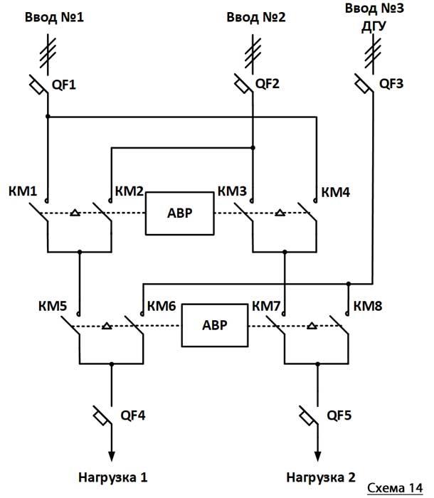 Схема АВР на три ввода