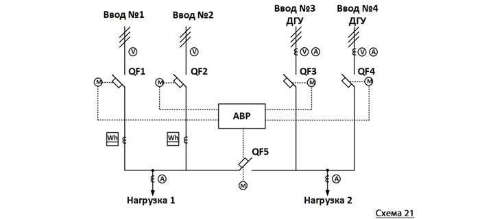 Схема АВР с ДГУ на 4 ввода
