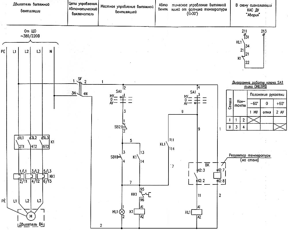 Щит управления вентиляцией схема