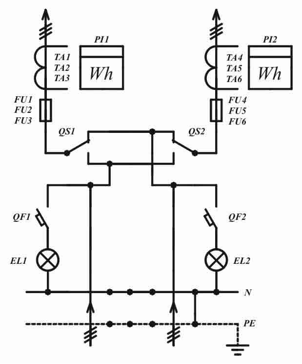 Схема ВРУ-1, ВРУ-3