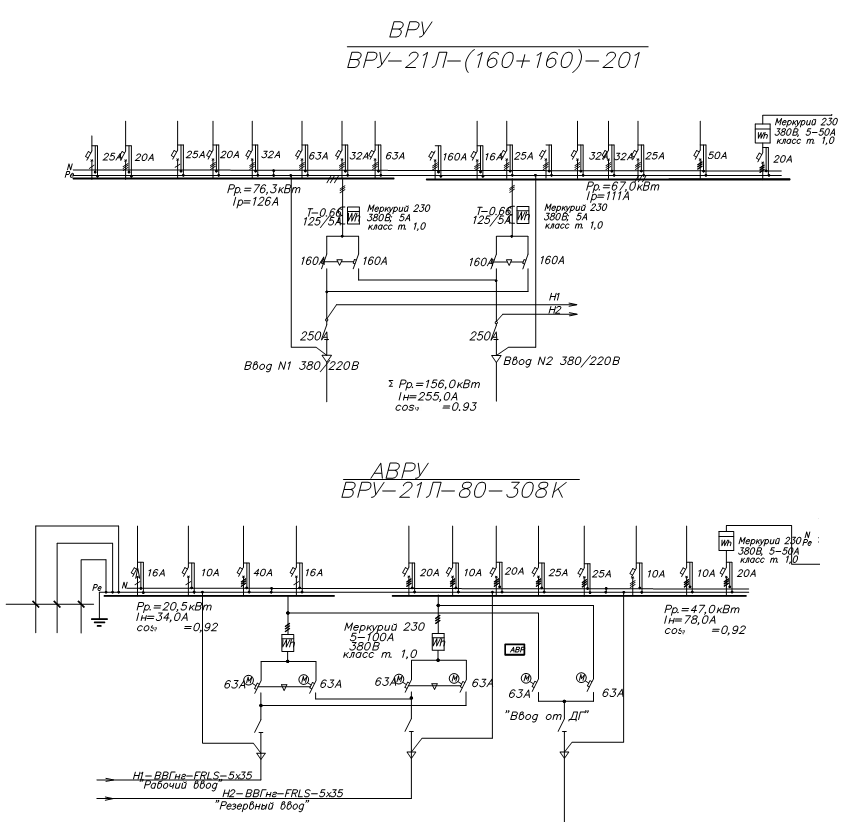 ВРУ-21Л с АВР