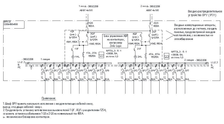 Нужно прочертить принципиальную схему авр на контакторах нужно авр на секции а вы предлагаете схему авр на 3 ввода на.